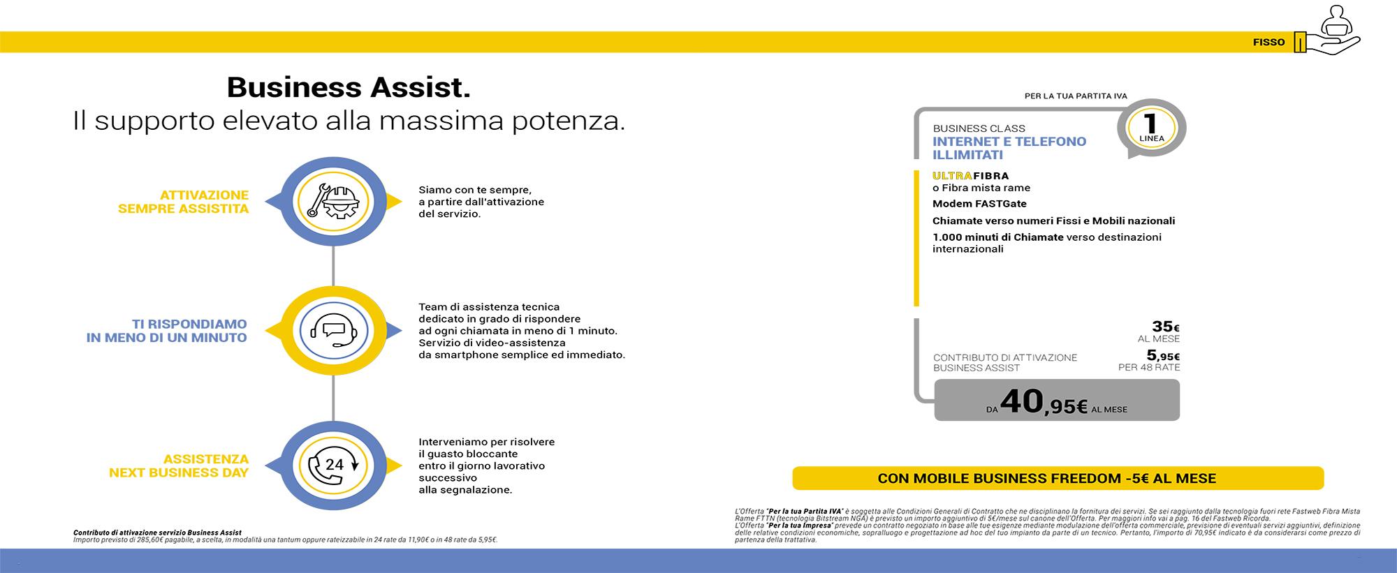 Partita-iva-Fastweb-Aziende-1-linea-business
